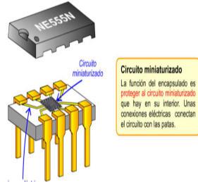 Circuito minimizado dentro de una capsula de chip