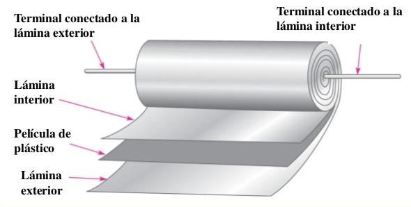 Constitución de condensador tubular de Plástico