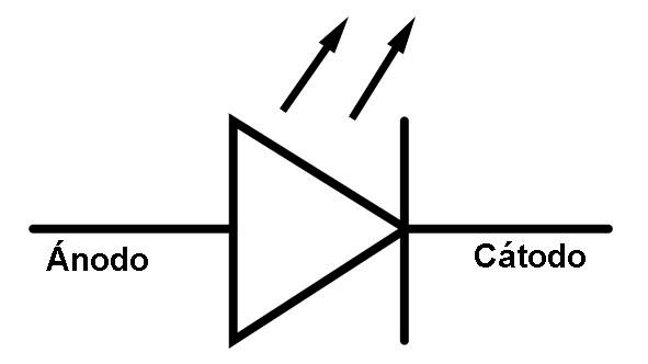 simbologia del diodo LED