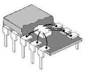 dibujo basico de la estructura interna de un chip