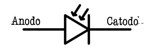 simbologia del fotodido