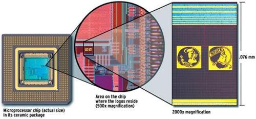 Micro-Logo dentro de un chip