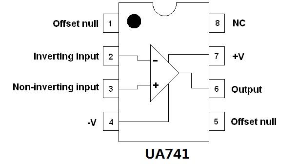 identificación de los pines del amplificador operacional 741