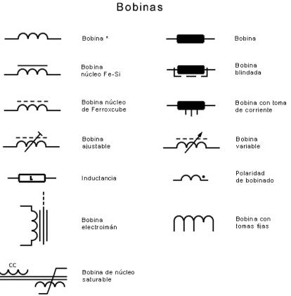 Símbolos de bobinas mas habituales en los esquemáticos