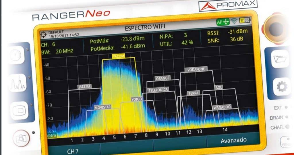 Medidor de campo RANGERNeo analizando el espectro Wifi