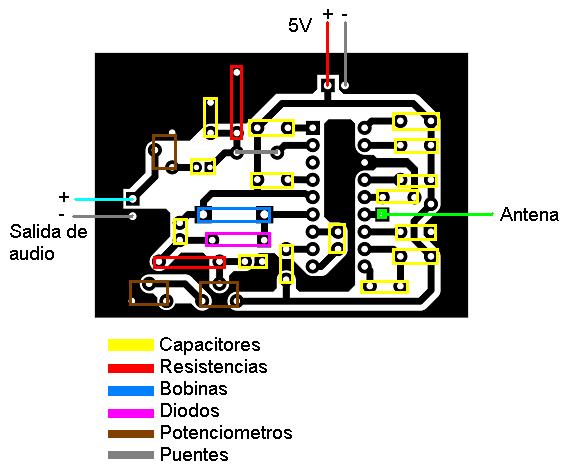 Receptor de señal Frecuencia Modulada
