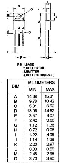 Dimensiones del encapsulado TO-220