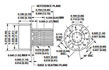 Dimensiones del encapsulado TO-99