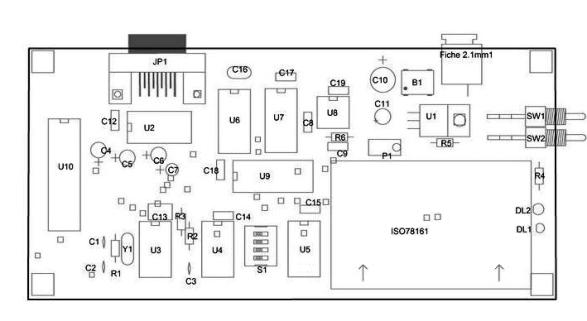 Vista componentes de dispositivo