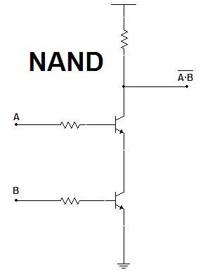 Diseños de una puerta puerta NAND con transistores