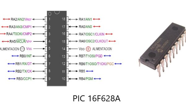 Distribución de los pines del PIC 16F628A
